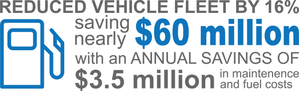 infographs__reduced vehicle-fuel